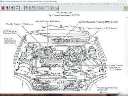 2000 malibu engine diagram wiring diagram \u2022 Chevy Ignition Switch Wiring Diagram at 2000 Chevy Malibu Radio Wiring Diagram