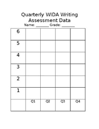 Monthly Tracking Chart Quarterly Wida Data Tracking Chart By Easybreezyesol Tpt