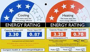 Compare Air Conditioner Efficiency Major Brands And Models