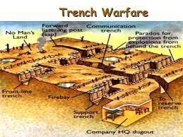 this is another trench warfare picture that illustrated what some  this is another trench warfare picture that illustrated what some of the trenches looked like and how they were laid out giving people an idea of