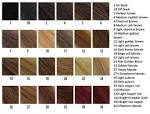 Hair color chart for