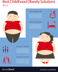 Obesity Infographic Template Royalty Free Vector Image