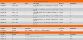 Transformer Core Size Chart Pdf Sgb Smit Group Transformatorenhersteller Standard