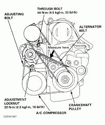 1995 honda accord engine diagram 1995 honda accord serpentine belt routing and timing belt diagrams