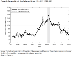 there is still no good economic theory of the scramble for africa  african terms of trade in the 19th century