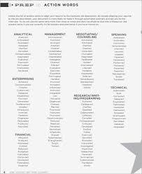 Physical Education Teacher Resume Fresh Action Verbs For Resumes