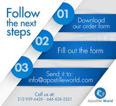Saint Vincent And The Grenadines Apostille Services Apostille World