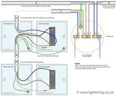 house wiring diagram of a typical circuit buscar con google Household Wiring Diagrams find this pin and more on switch wiring by laurencecarr7 household wiring diagram pdf
