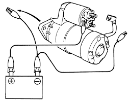 repair guides starting system starter autozone com 3 detach the other negative lead from the starter motor housing the solenoid plunger should now retract to its normal resting position