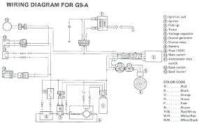 cub cadet starter generator wiring diagram cub cadet starter generator wiring diagram nemetas aufgegabelt info