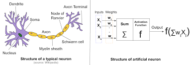 Deep Neural Network A Practical Introduction To Deep Learning With Caffe And
