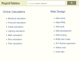 Rapid Tables Provides Conversion Charts And Tables For Many