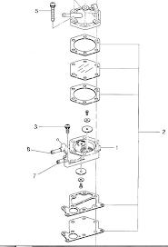 2003 polaris trail boss and im wiring diagram spark to my spark wire Polaris Trail Boss 250 Wiring Diagram Polaris Trail Boss 250 Wiring Diagram #7 1990 polaris trail boss 250 wiring diagram