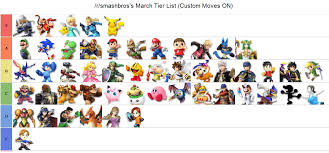 Super Smash Bros 4 Matchup Chart R Smashbros Tier List With Custom Moves On Super Smash
