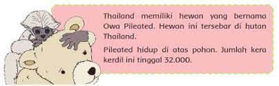 Try the suggestions below or type a new query above. Kunci Jawaban Tematik Kelas 6 Tema 1 Halaman 146 Dan 148 Soal Tematik Sd