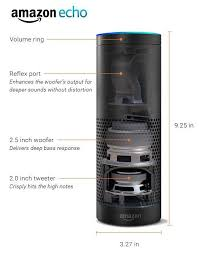 speakers in amazon. the user control interface includes a mute button, an action light ring and volume ring. is visual communication to speakers in amazon