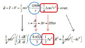 the friedmann equation can derive from