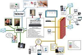 executone nurse call wiring diagram wiring diagram for you • nurse call system wiring diagram wiring diagram for you u2022 rh eight ineedmorespace co executone nurse call system parts executone nurse call manual