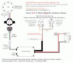 jeep ignition wiring wiring diagrams