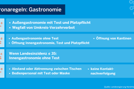 Ihr kommentar wird nun gesichtet. Corona Regeln Bundesstadt Bonn