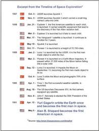cold war space race info worksheet space race cold war and timeline of the space race