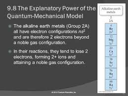 20 9.8 The Explanatory Power of the Quantum-Mechanical Model - YouTube