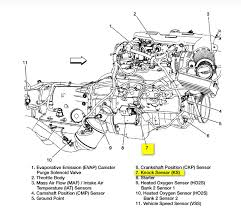 chevy 3 9 engine diagram wiring diagram basic 2006 chevrolet 4 3 engine diagram wiring diagram datasourcechevy 3 9 engine diagram wiring diagram data