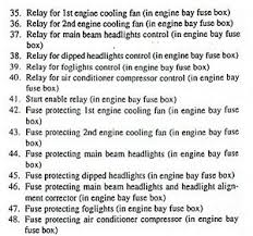 maserati enthusiasts page guide to fuses and relays 2