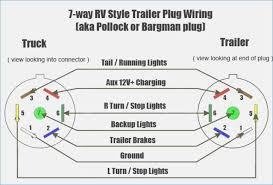 wiring diagram for 7 pin round trailer plug tangerinepanic com Trailer 7-Way Trailer Plug Wiring Diagram ford trailer wiring diagram 6 pin best beautiful trailer wiring, wiring diagram for 7 pin