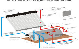 wiring diagram hot water heater timer images pole line voltage water heater work as well electric hot wiring diagram