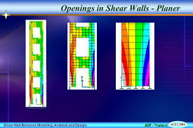 Small Picture Behavior Modeling and Design of Shear Wall Frame Systems ppt