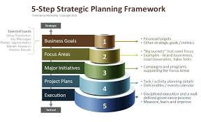 building a business plan better business plans business plan for ing building materials pdf