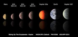 Sizing Up The Exoplanets This Chart Compares The Smallest