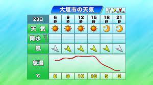 大垣 市 天気 予報