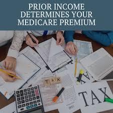 Prior Income Determines Your Medicare Premium John G