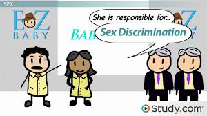what is discrimination definition examples video lesson what is discrimination at the workplace forms policies practices