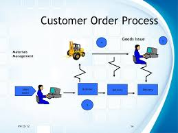 Sap Sales Order Process Flow Chart The Sales Order Process In Sap Erp