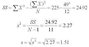 Variance Formula Manvar