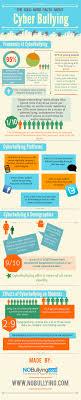 day 4 30dc14 anti bullying resources evsc icats statistics