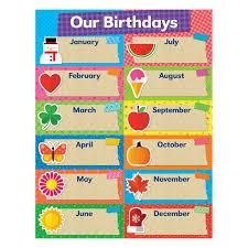 Teacher Birthday Chart Tape It Up Our Birthdays Chart Sc 812801
