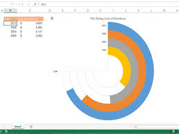 9 Add Ons For Excel To Make Your Spreadsheeting Easier