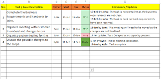 Free Project Tracking Templates Project Tracking Template Excel Free Download Planner