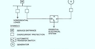 the electrical distribution systems for hospitals ~ electrical knowhow Hospital Wiring Diagram Hospital Wiring Diagram #18 hospital wiring diagram pdf