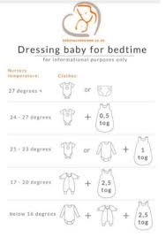 Baby Clothing Temperature Chart How To Dress A Newborn In Summer A Guide For First Time