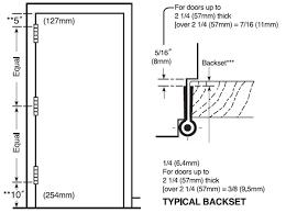 Factors Determining Proper Hinge Selection Dash Door