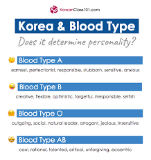 Celebrity Personality Types Blood Type Personality In Korea What It Says About You
