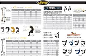 Mathews Monster Module Chart Mathews Rock Mods Chill X