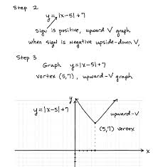 solving and graphing inequalities worksheet pdf math absolute value number line math s on graphing inequalities