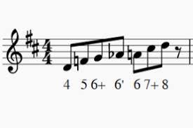 Harmonica Third Position Chart Third Position Scales Blues Harmonica Kaizenblues