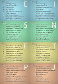 Myers Briggs Personality Type Chart Cypress College
